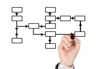"""Revisão do Planejamento Estratégico terá palestra """"Cenário econômico"""""""