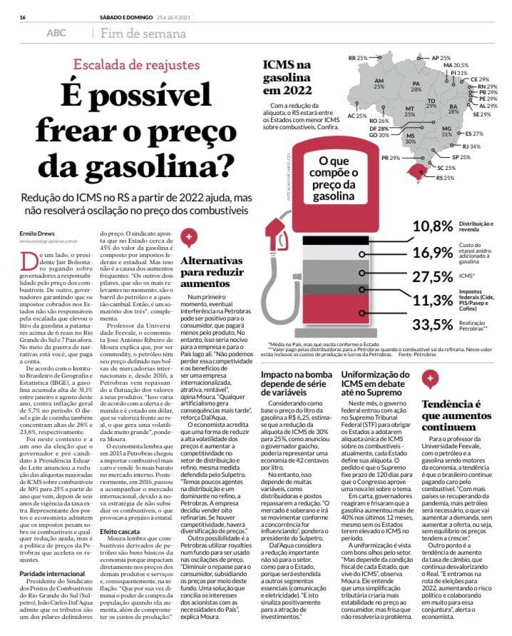 O impacto da redução da alíquota de ICMS na gasolina