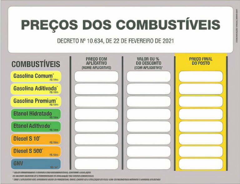 Tabela de valores – Decreto 10.634 de 22/02/2021.